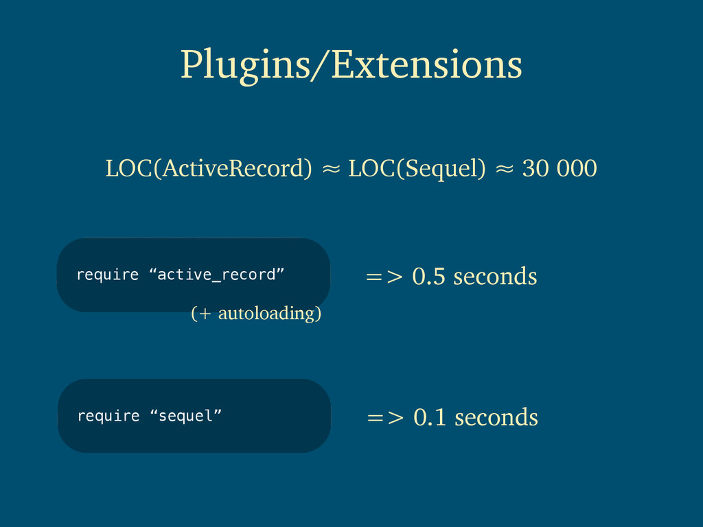 Plugins/Extensions LOC(ActiveRecord) ≈ LOC(Sequ...