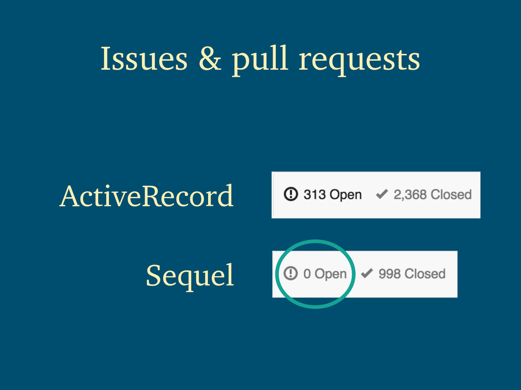 Issues & pull requests Sequel ActiveRecord