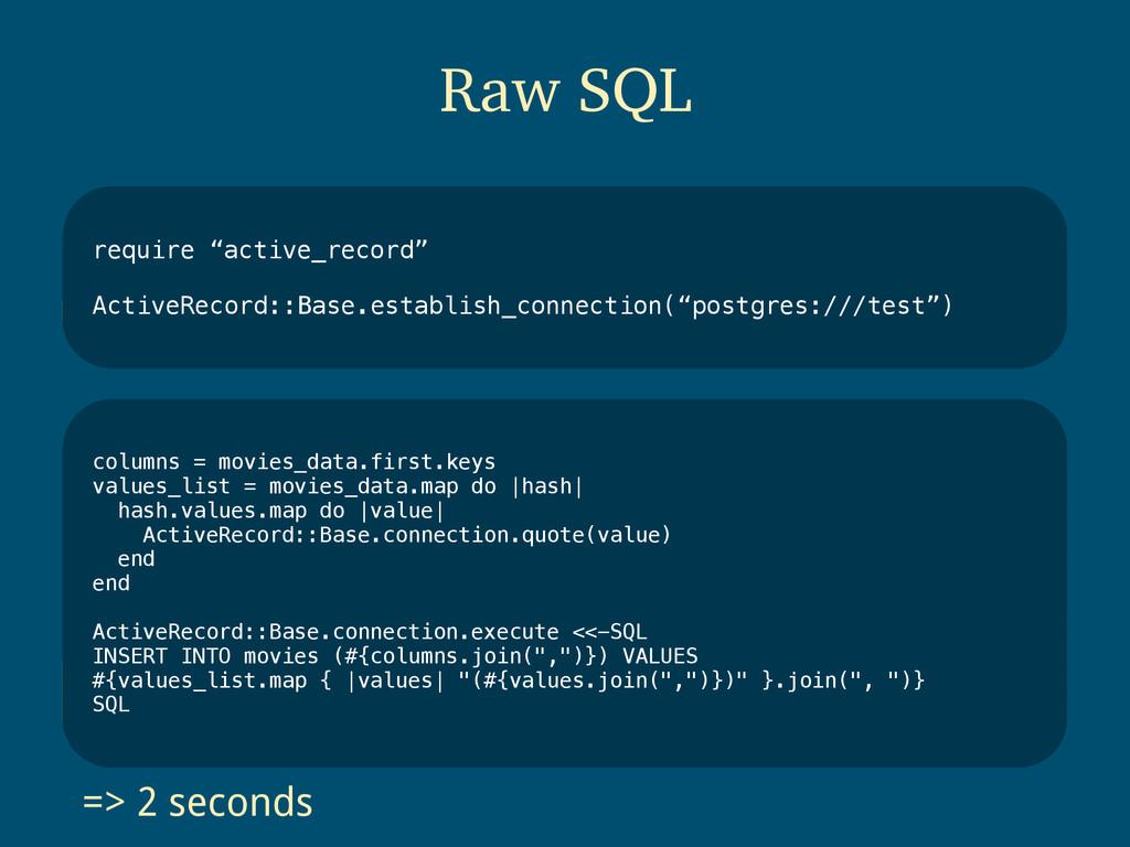 "Raw SQL require ""active_record"" ActiveRecord::B..."