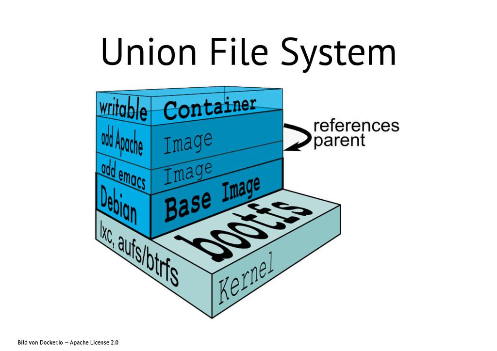 Union File System Bild von Docker.io — Apache L...