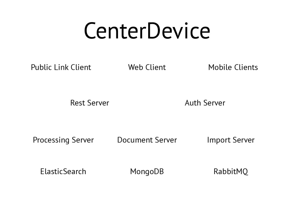 CenterDevice Processing Server Public Link Clie...