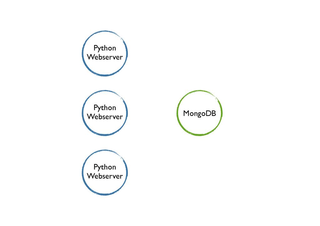 Python Webserver MongoDB Python Webserver Pytho...