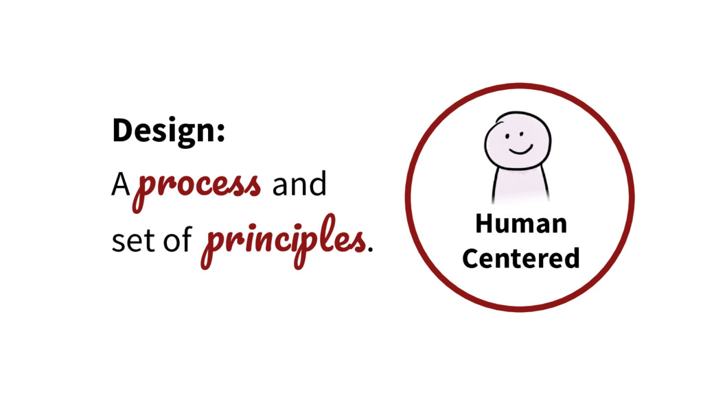 Design: A and set of . Human Centered