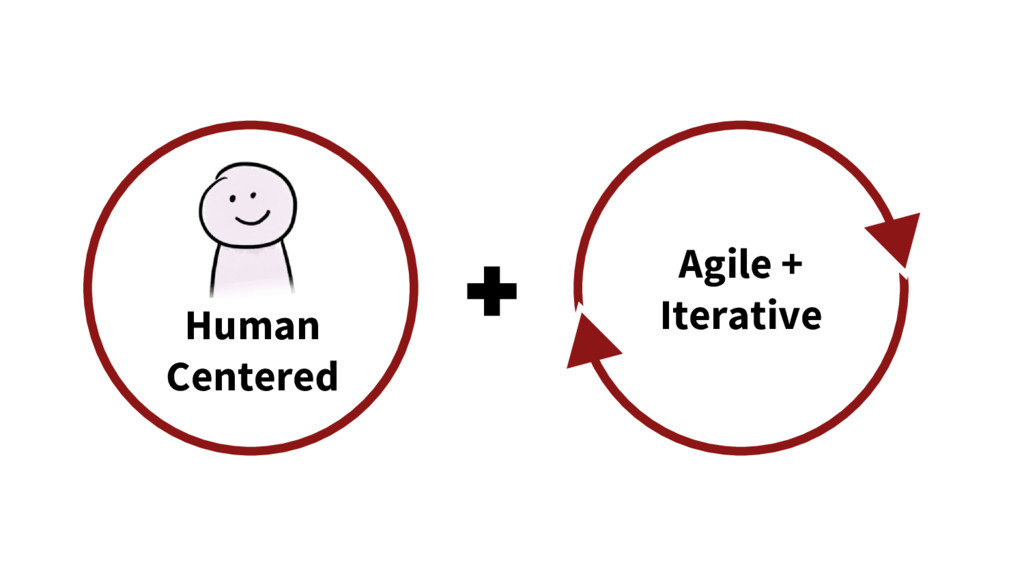 Human Centered Agile + Iterative