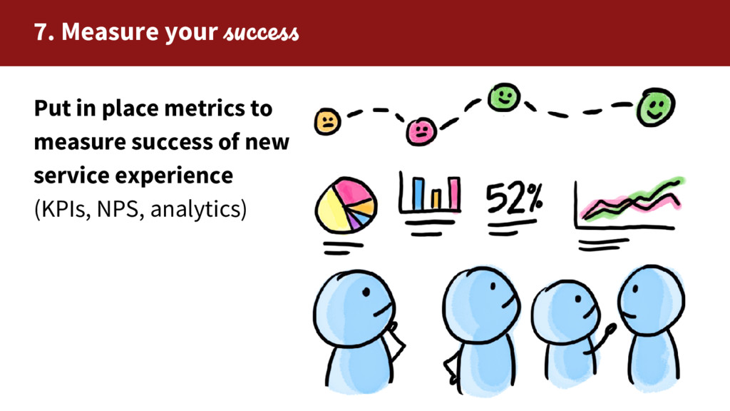 7. Measure your Put in place metrics to measure...