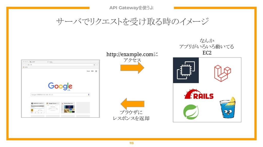 API Gatewayを使うよ 113 サーバでリクエストを受け取る時のイメージ http:/...