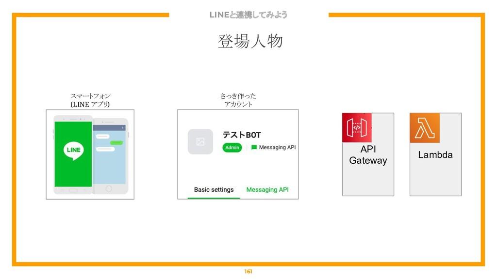 LINEと連携してみよう 161 登場人物 API Gateway Lambda スマートフォ...