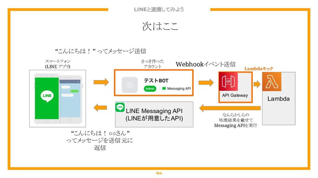 LINEと連携してみよう 164 次はここ API Gateway Lambda スマートフォ...