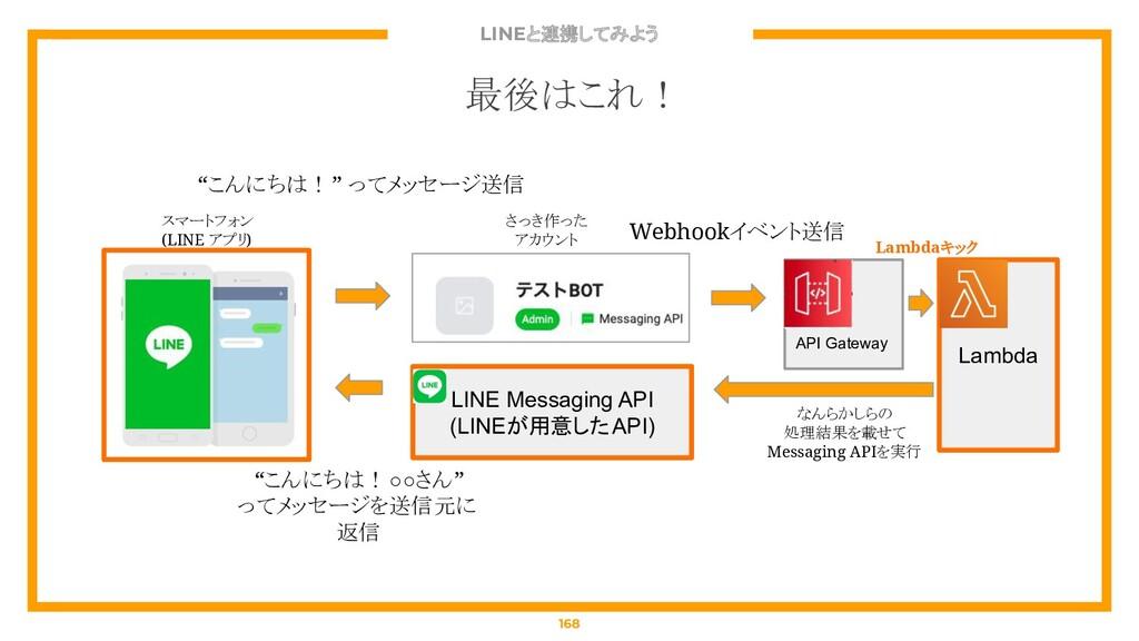 LINEと連携してみよう 168 最後はこれ! API Gateway Lambda スマート...