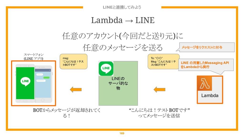 LINEと連携してみよう 169 Lambda → LINE 任意のアカウント(今回だと送り元...