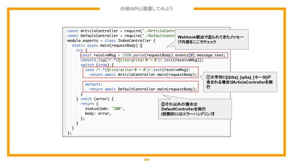 外部APIと連携してみよう 258 Webhook経由で送られてきたメッセー ジ内容をここでチ...