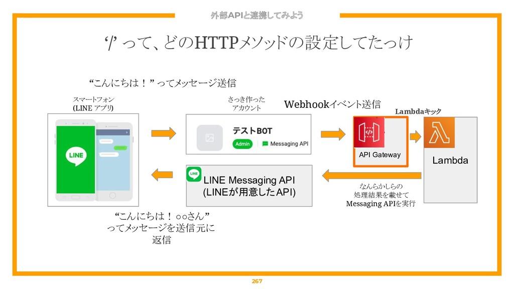 外部APIと連携してみよう 267 '/' って、どのHTTPメソッドの設定してたっけ API...