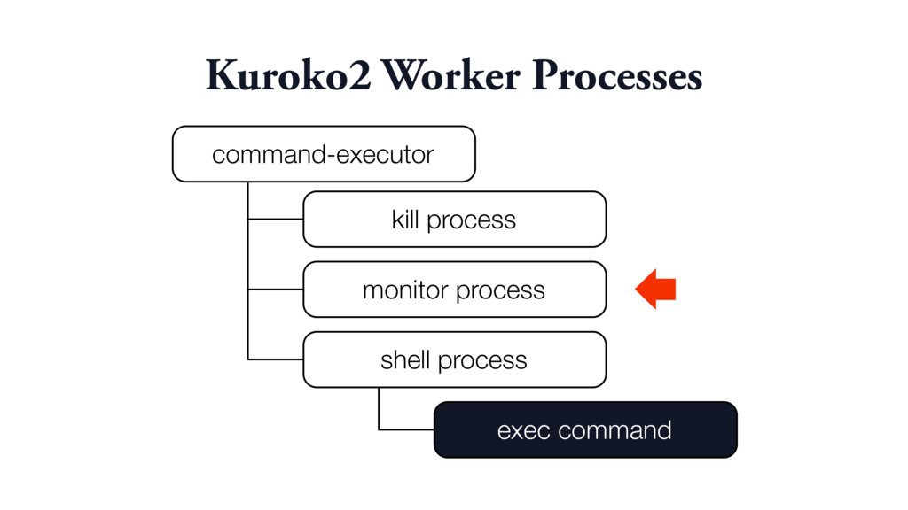 Kuroko2 Worker Processes command-executor kill ...