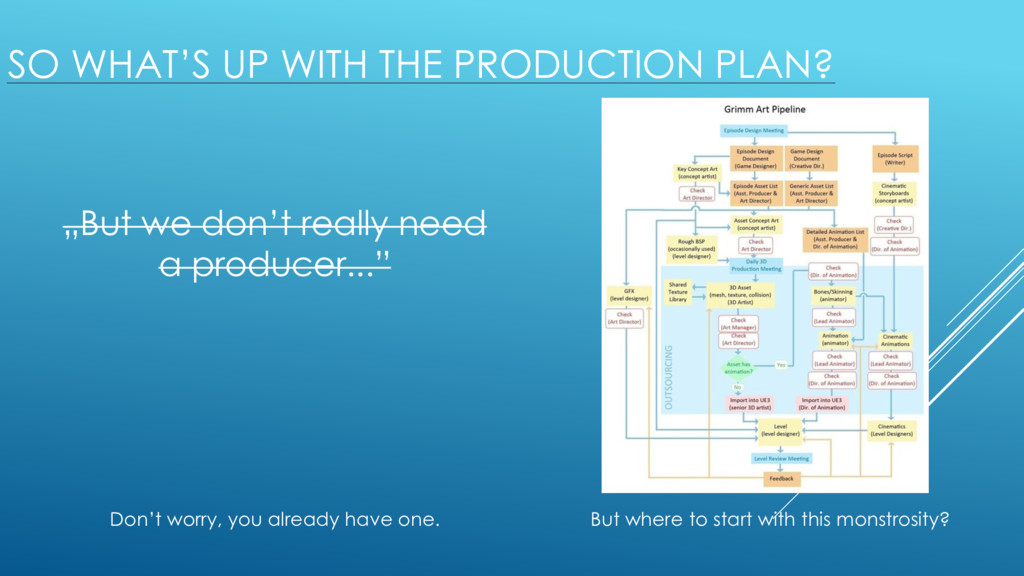 """SO WHAT'S UP WITH THE PRODUCTION PLAN? """"But we ..."""