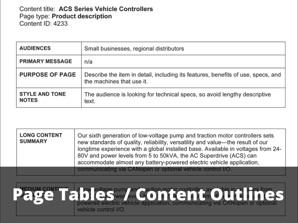 Page Tables / Content Outlines