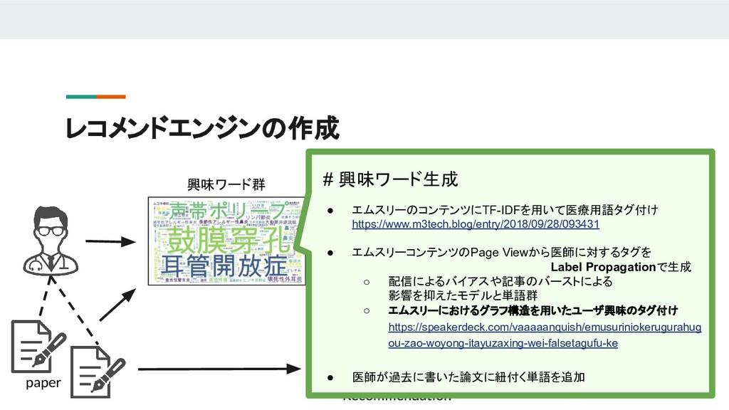 レコメンドエンジンの作成 WAND検索 Content-Based Citation Reco...