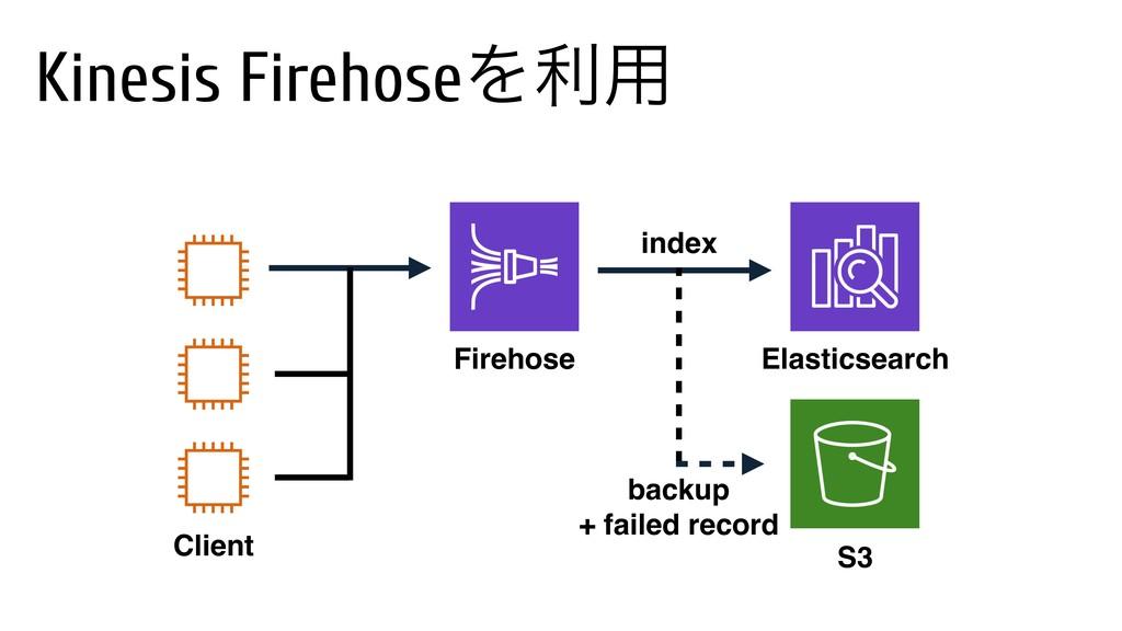 Kinesis FirehoseΛར༻ Client Firehose Elasticsear...