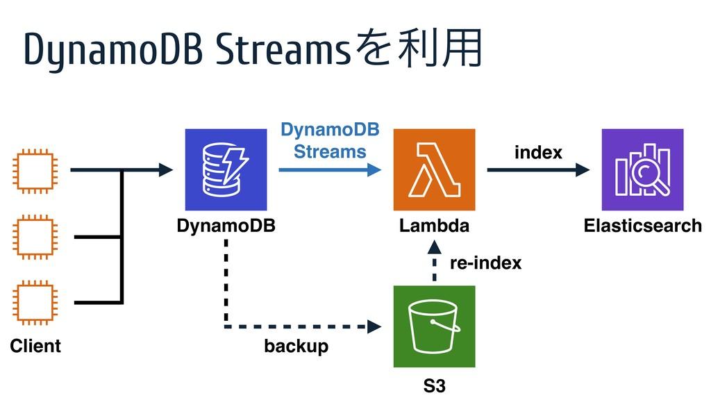 DynamoDB StreamsΛར༻ Client DynamoDB Elasticsear...