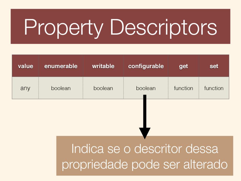 Indica se o descritor dessa propriedade pode se...