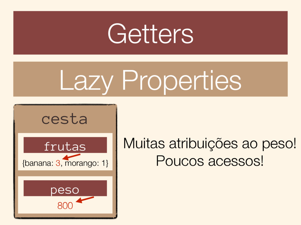Getters Lazy Properties cesta dataNasc value: 0...