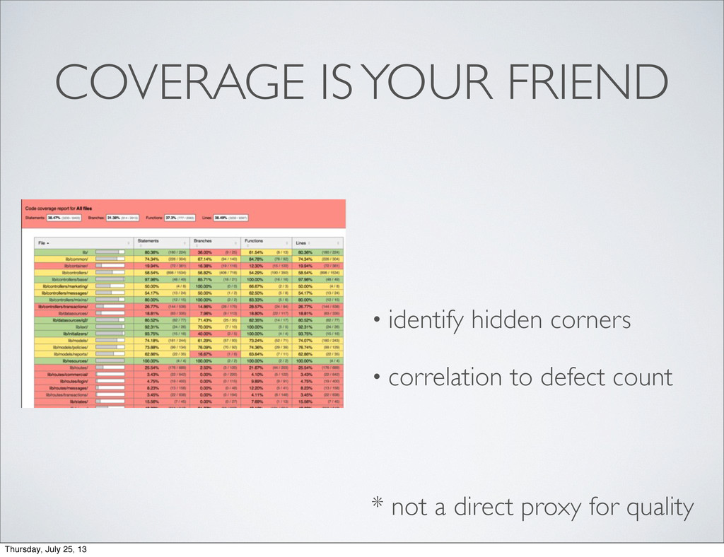 COVERAGE IS YOUR FRIEND • identify hidden corne...