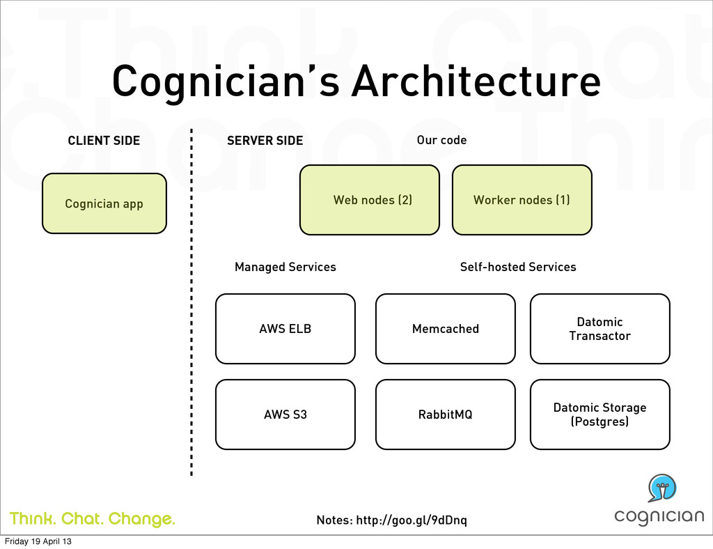 Notes: http://goo.gl/9dDnq Cognician app SERVER...