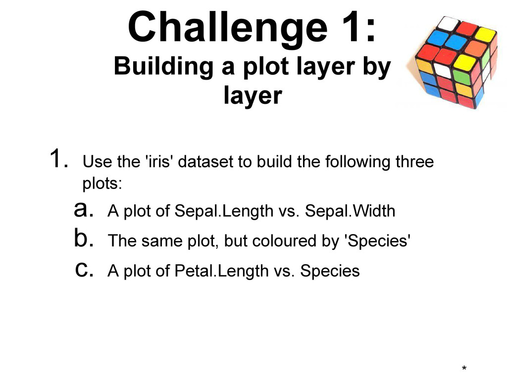 * Challenge 1: Building a plot layer by layer 1...