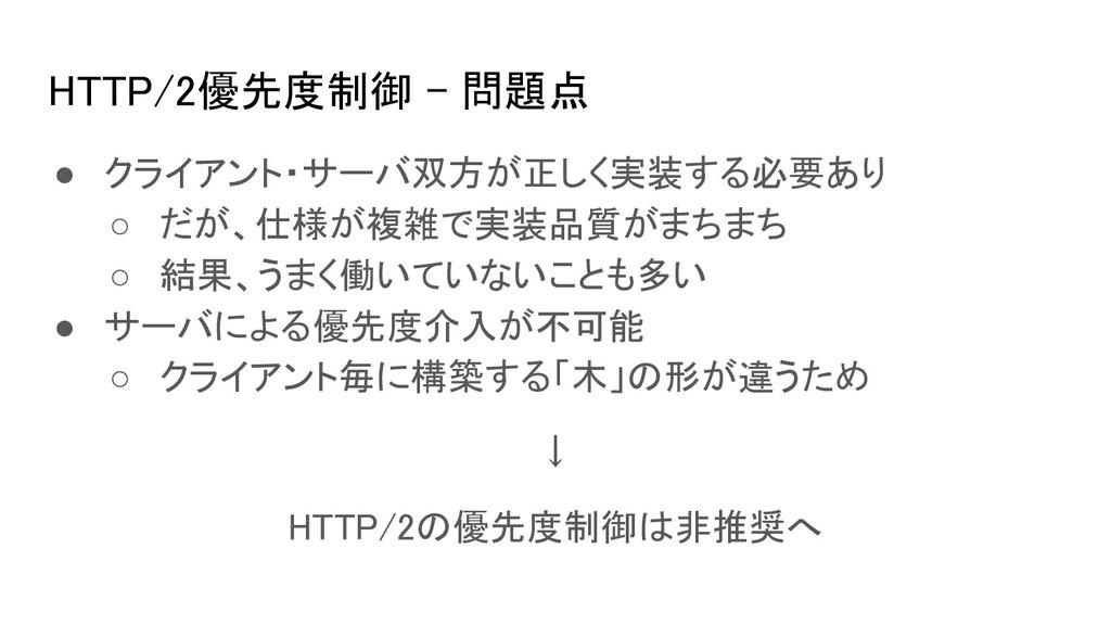 HTTP/2優先度制御 - 問題点 ● クライアント・サーバ双方が正しく実装する必要あり ...