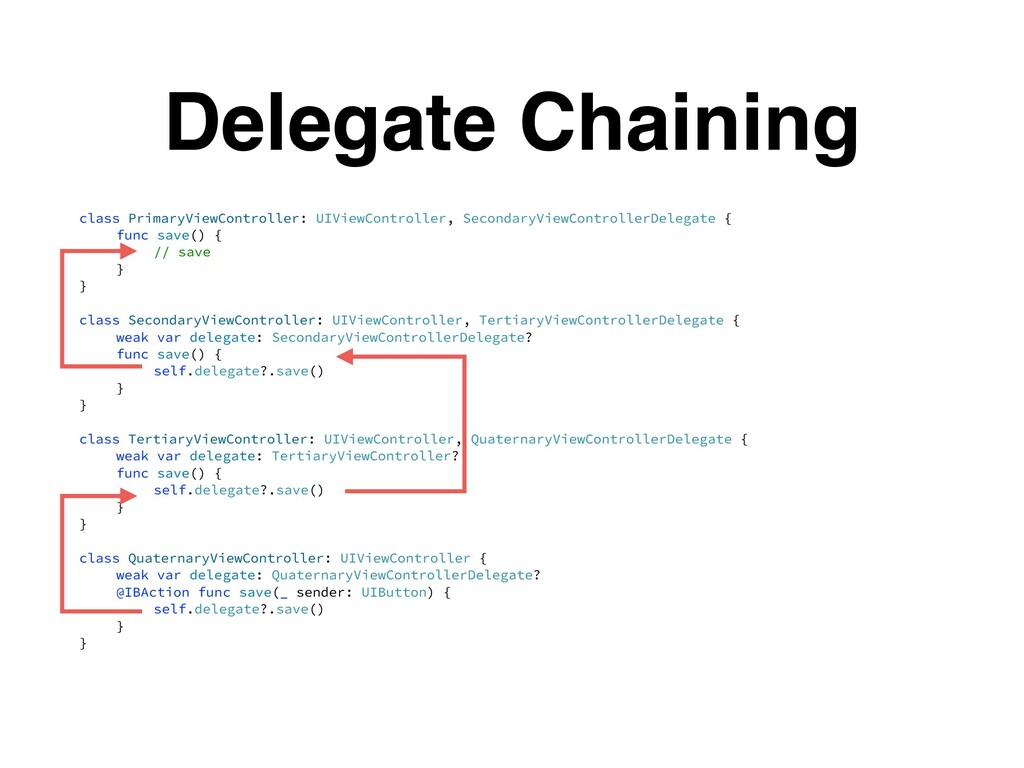 Delegate Chaining class PrimaryViewController: ...