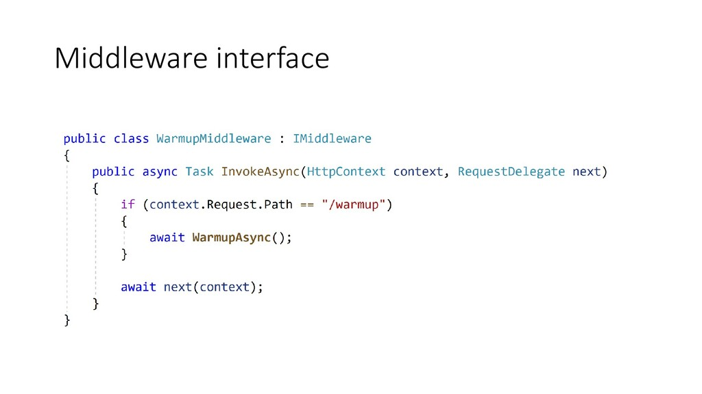 Middleware interface