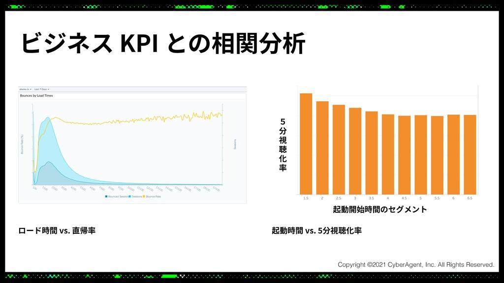 ビジネス KPI との相関分析 ロード時間 vs. 直帰率 起動時間 vs. 5 分視聴化率 ...