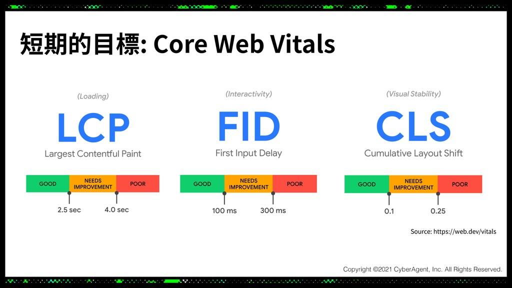 短期的⽬標: Core Web Vitals Source: https://web.dev/...