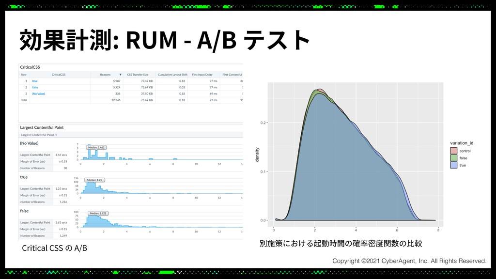 効果計測: RUM - A/B テスト Critical CSS の A/B 別施策における起...