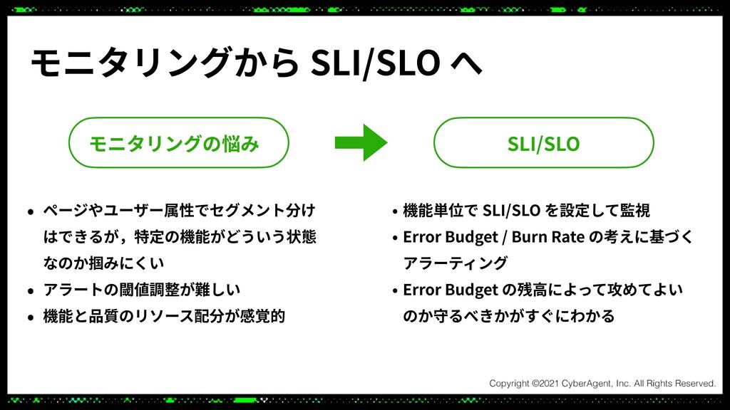 モニタリングから SLI/SLO へ モニタリングの悩み SLI/SLO • ページやユーザー...