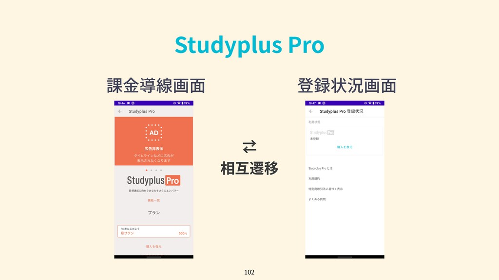 Studyplus Pro 102 ⇄ 相互遷移 課⾦導線画⾯ 登録状況画⾯