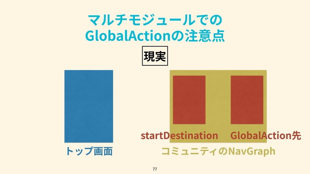 マルチモジュールでの GlobalActionの注意点 77 トップ画⾯ コミュニティのNav...