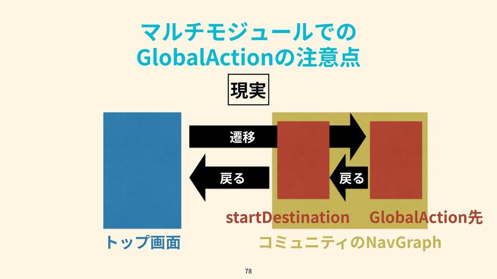 遷移 マルチモジュールでの GlobalActionの注意点 78 トップ画⾯ コミュニ...