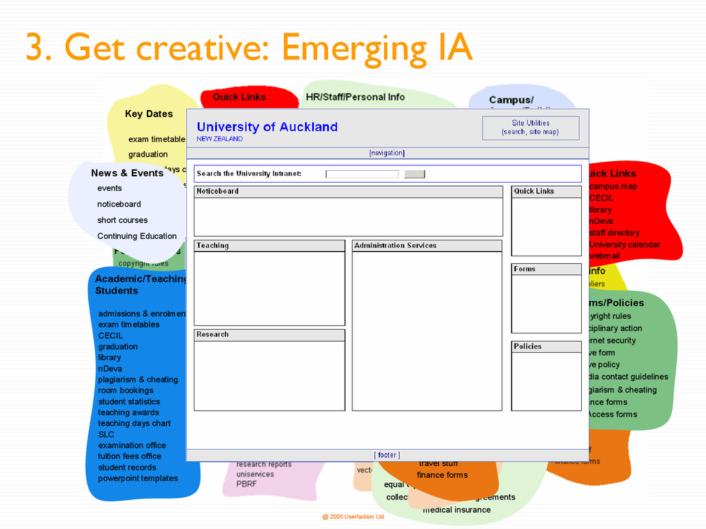 @ 2005 Userfaction Ltd 3. Get creative: Emergin...