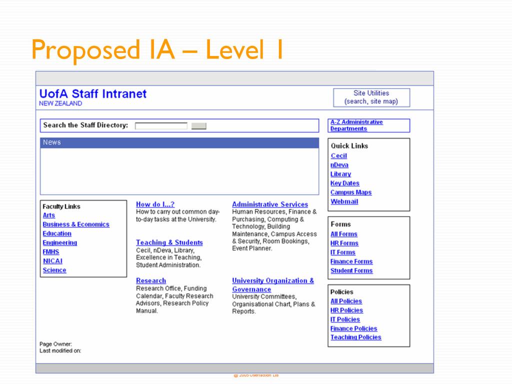 @ 2005 Userfaction Ltd Proposed IA – Level 1
