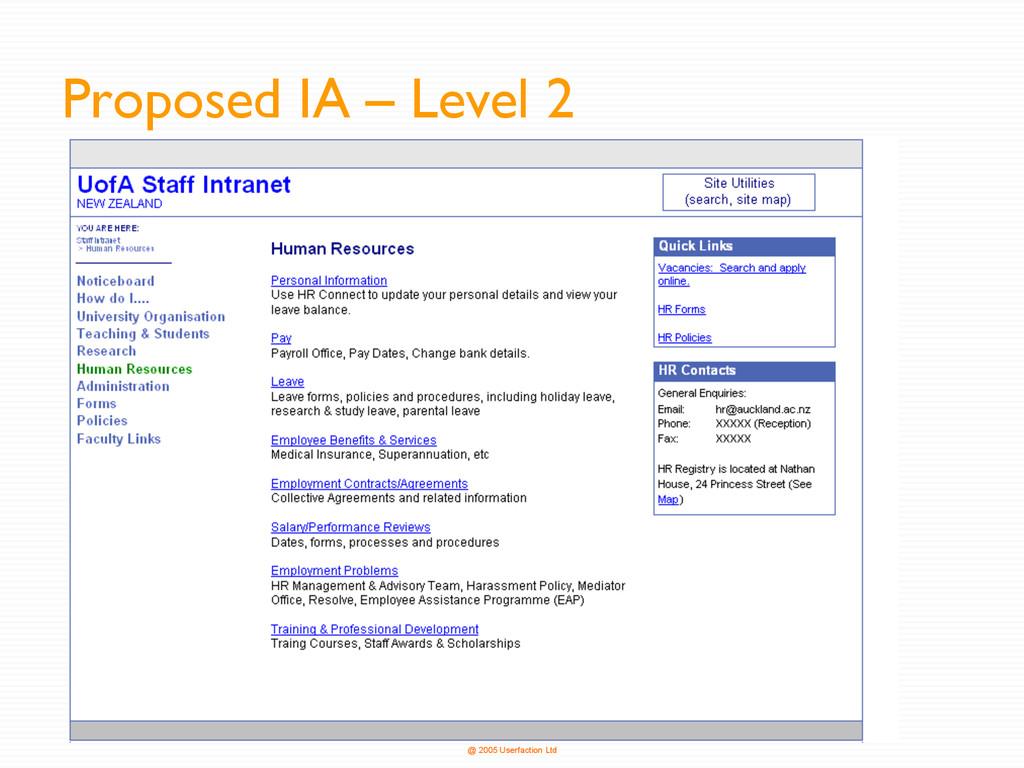 @ 2005 Userfaction Ltd Proposed IA – Level 2