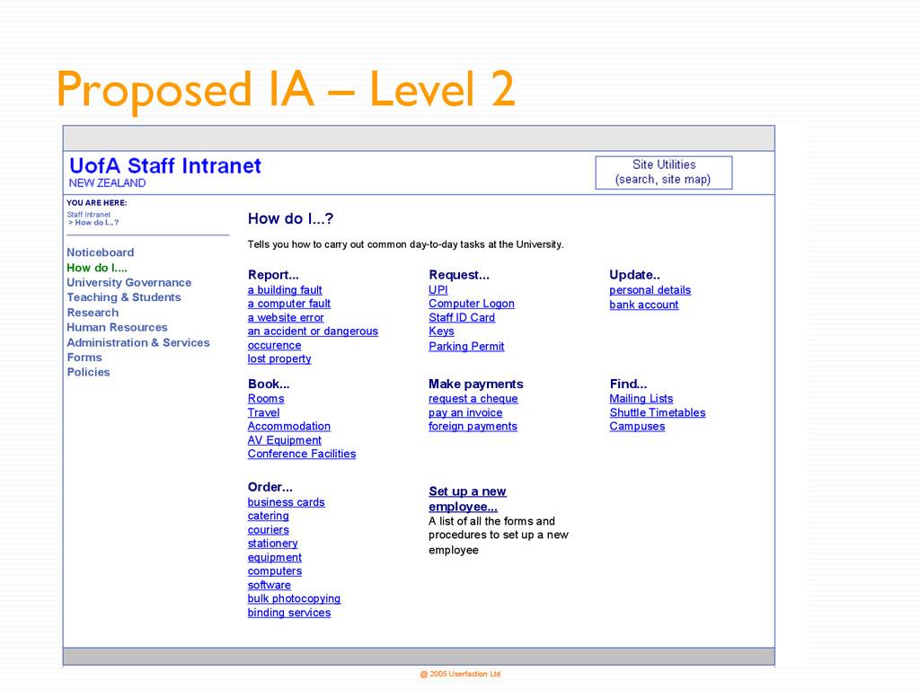 @ 2005 Userfaction Ltd Proposed IA – Level 2 St...