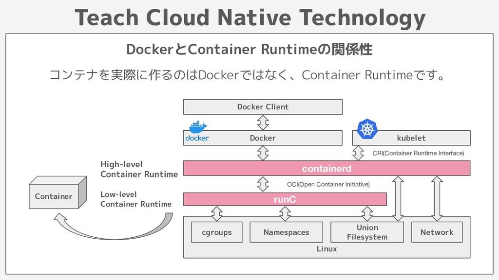 Teach Cloud Native Technology DockerとContainer ...