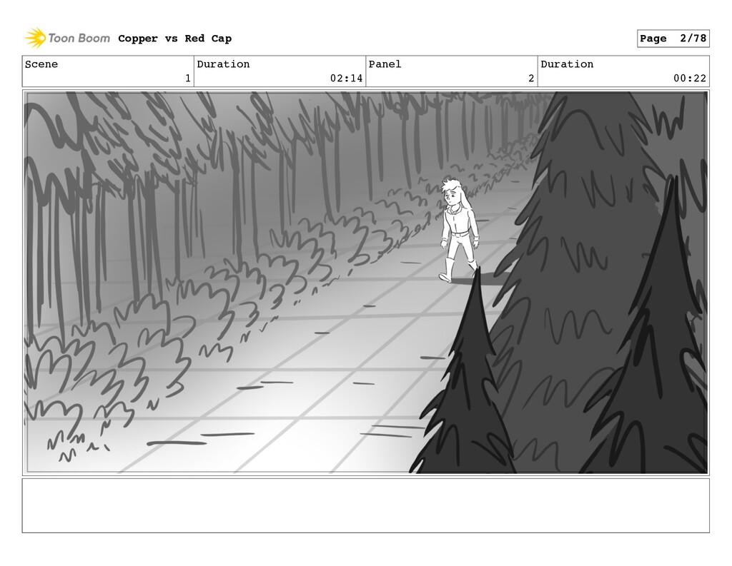 Scene 1 Duration 02:14 Panel 2 Duration 00:22 C...