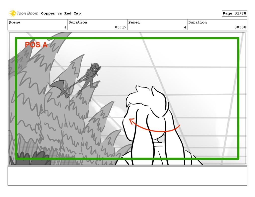 Scene 4 Duration 05:19 Panel 4 Duration 00:08 C...