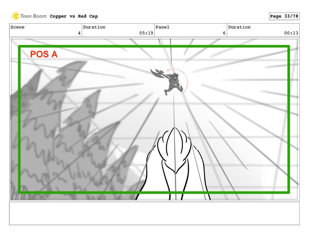 Scene 4 Duration 05:19 Panel 6 Duration 00:13 C...