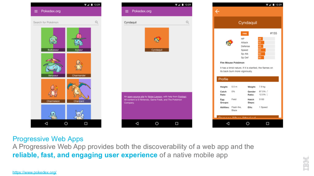 Progressive Web Apps A Progressive Web App prov...