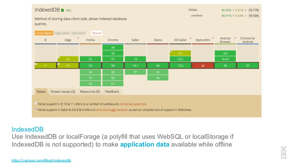 IndexedDB Use IndexedDB or localForage (a polyf...