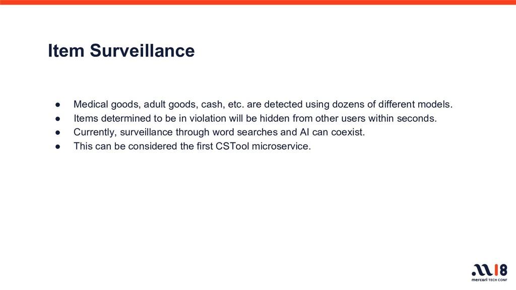 Item Surveillance ● Medical goods, adult goods,...