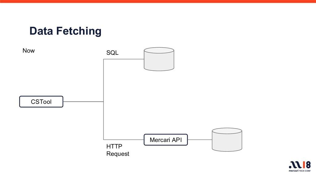 CSTool Mercari API SQL Data Fetching HTTP Reque...