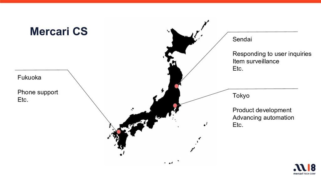Mercari CS Sendai Responding to user inquiries ...